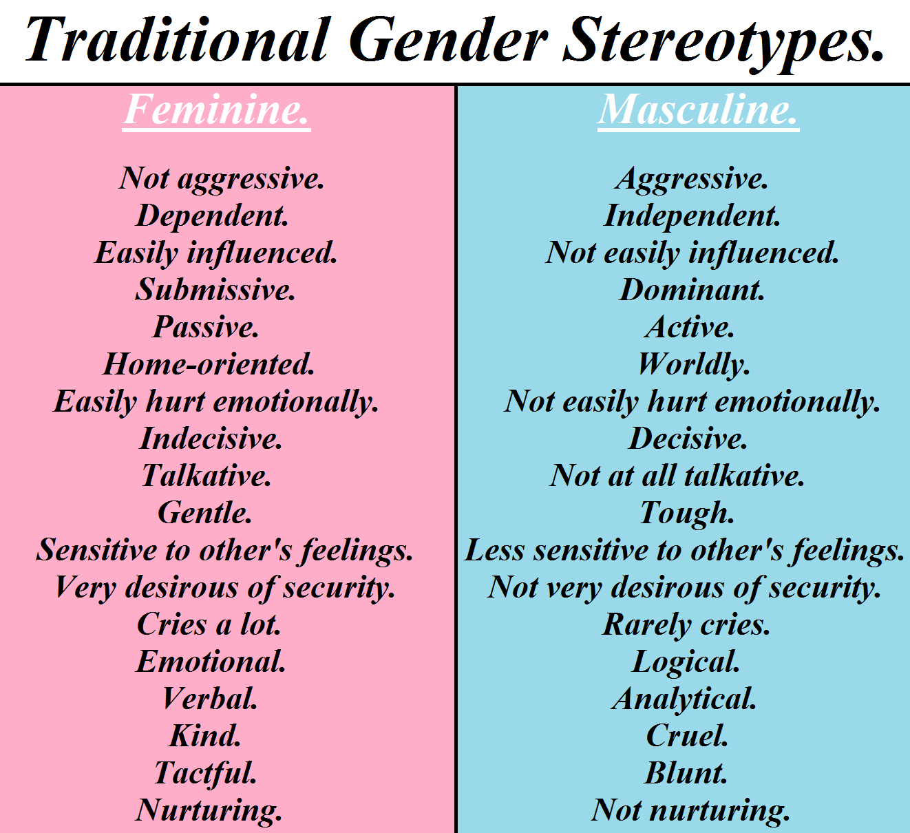 nurturing sex and gender gender stereotypes sophie moet nurturing sex and gender gender stereotypes traditional gender stereotypes by thearchosaurking d5e5ctd